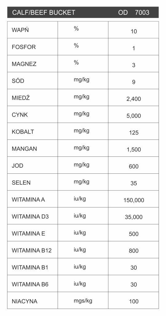 CALF-BEEF tabela