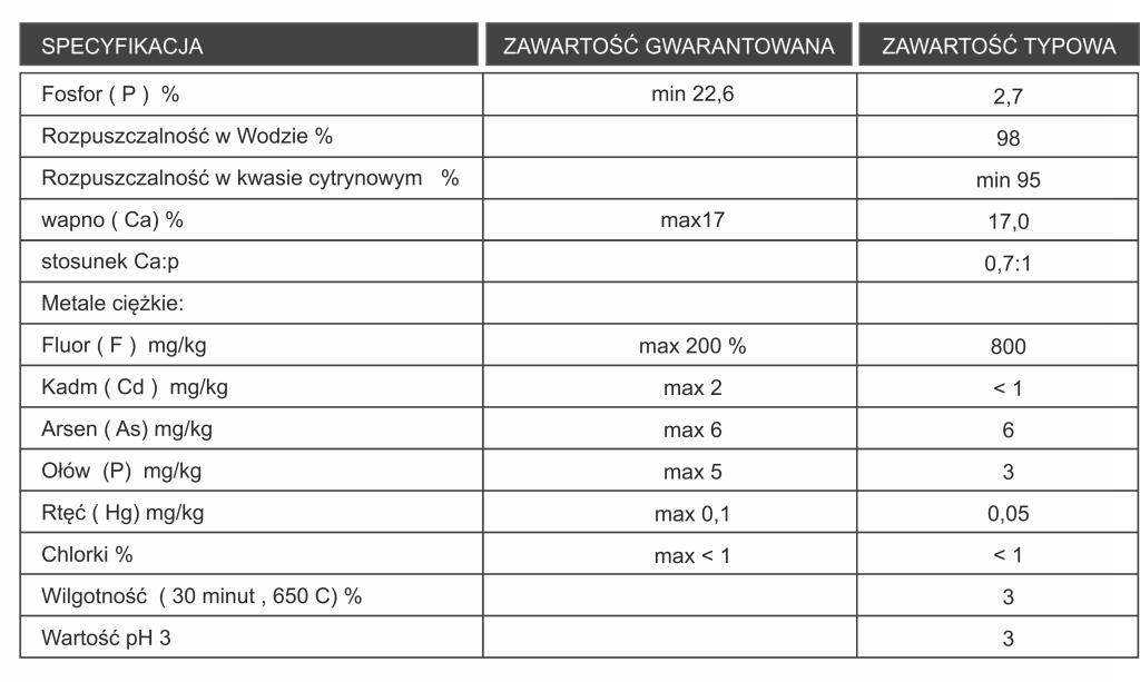 fosfor jednowapniowy tabela